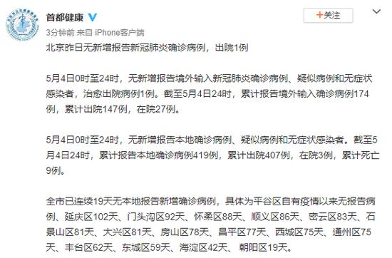 北京5月4日无新增报告新冠肺炎确诊病例 出院1例图片