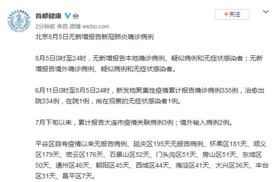 北京8月5日无新增报告新冠肺炎确诊病例