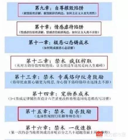 某PUA机构课程表。图片来自网络
