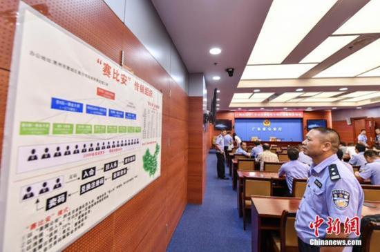 """广东省公安厅内展示的""""赛比安""""网络传销组织架构图。中新社 资料图"""