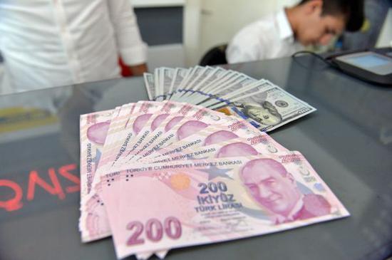 土耳其里拉一周贬值超20%:货币危机冲击全球市场