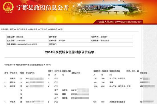 江西宁都县人民政府官网2014年6月发布的《2014年享受城乡低保对象公示名单》将相关人员的身份证号码、家庭住址等信息进行了完整公示。图片系澎湃新闻基于保护隐私需要打码,原页面没有打码。