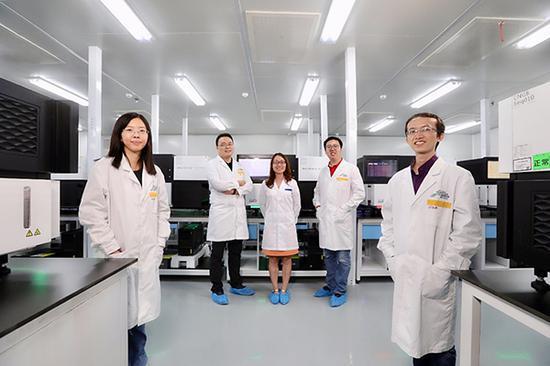 研究團隊主要成員: (左至右)劉斯洋博士(第一作者),徐訊博士(通訊作者),陳芳博士(共同第一作者),金鑫博士(共同通訊作者), 黃樹嘉博士(共同第一作者)