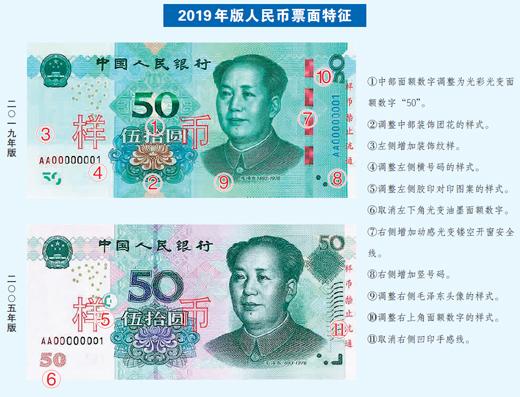 2019版第五套人民币8月30日起发行 面纱揭开(图)