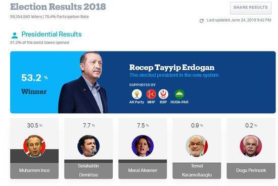 土耳其当地媒体报道截图