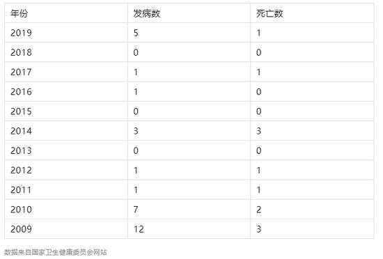 """北京疾控为何发布""""别在草原露营""""的提示?图片"""