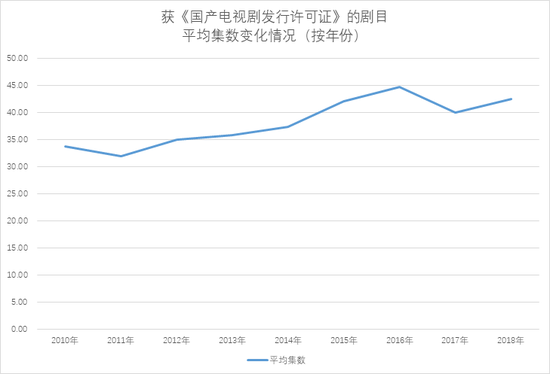 数据滥觞:广电总局民网