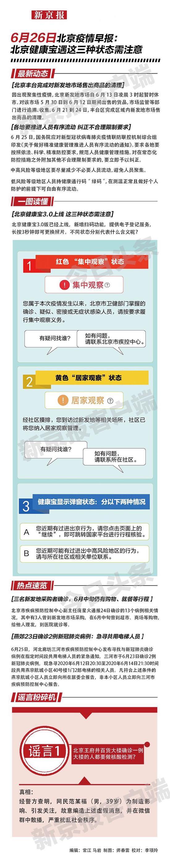 6月26日北京疫情摩天娱乐早报,摩天娱乐图片