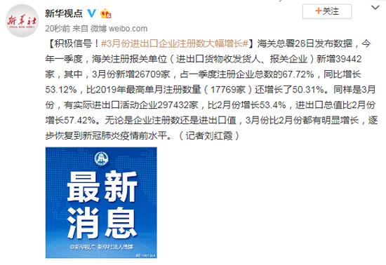 3月份进出口企业注杏悦注册册数大幅增,杏悦注册图片