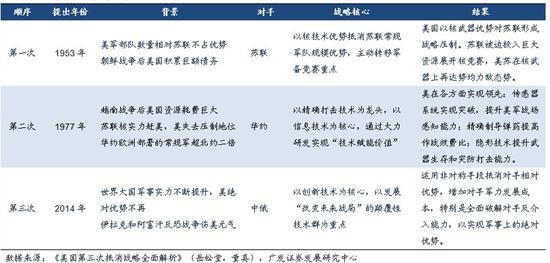 桂林ssc超市办公室电话号码