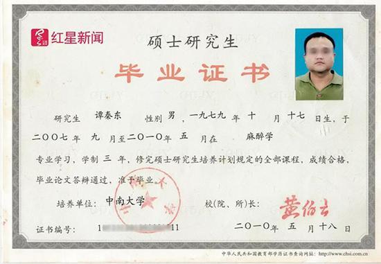 谭秦东的硕士研究生毕业证