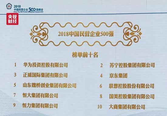 中国民企500强出炉 最赚钱的公司是它(榜单)