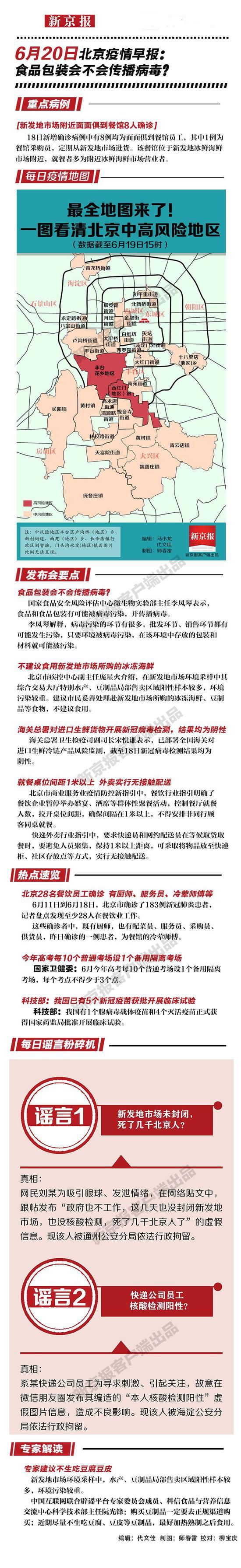 【杏悦代理】20日北杏悦代理京疫情早报图片