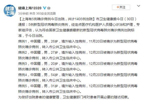 上海有5例确诊病例今日出院 共计1405例出院图片