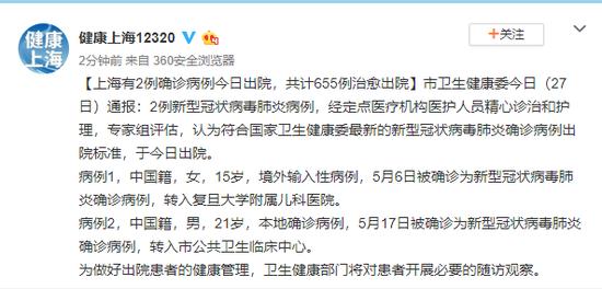 上海有2例确诊病例今日出院,共计655例治愈出院图片