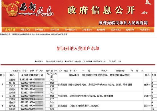 民乐县人民政府官网2017年7月发布的《新识别纳入贫困户名单》将相关人员的身份证或残疾证号码进行了完整公示。图片系澎湃新闻基于保护隐私需要打码,原页面没有打码。