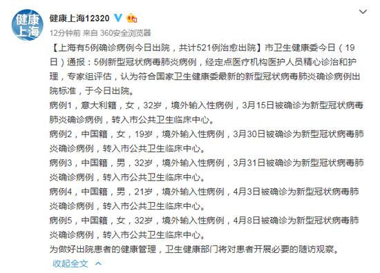[摩天娱乐]上海有5例确诊病摩天娱乐例今日出院图片