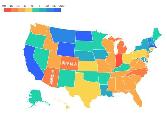 图片说明:1999年至2018年美国各州教师工资变化状况(数据来源:美国教育中心)
