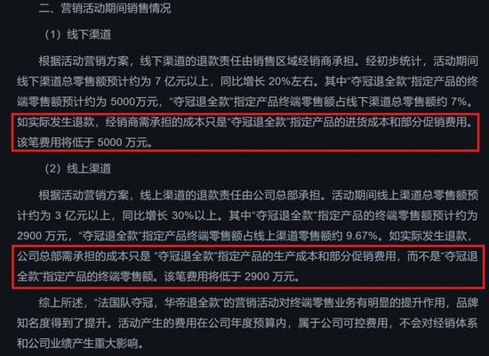 ▲ 华帝股份关于营销活动的相关公告