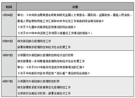 杏鑫:中央政治局杏鑫开会首度提到这一说法图片