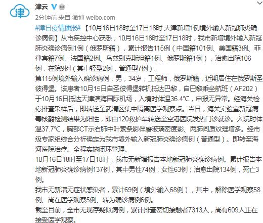 10月16日18时至17日18时 天津新增1例境外输入新冠肺炎确诊病例