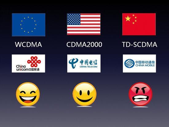 中国的TD-SCDMA真的不行?