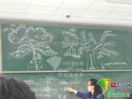 """图为高数课堂上的板书""""高树""""。中国青年网通讯员 纪德元 摄"""