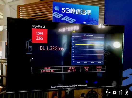 (华为展示5G室内数字系统的网络运行能力。)