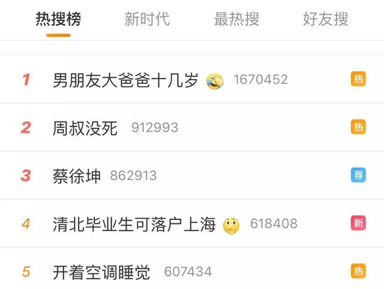 北大清华本科毕业生可直接落户上海 网友吵起来了