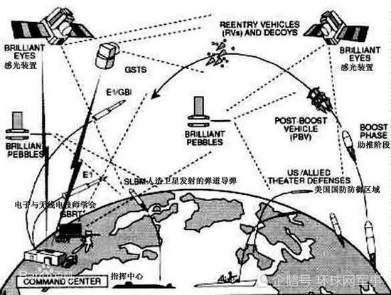 特朗普想建太空军时隔仨月才拍板 防长曾公开反对