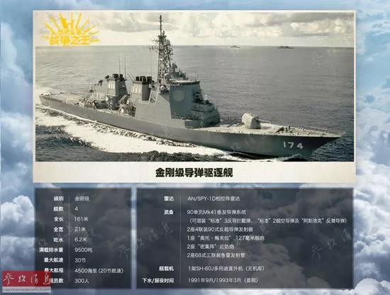"""▲日本金剛級""""宙斯盾""""驅逐艦資料圖"""
