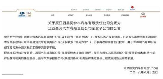 图片来源:北汽昌河官网