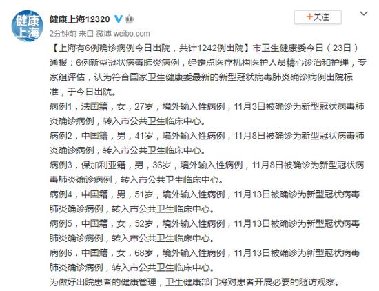 上海有6例确诊病例今日出院 共计出院1242例图片