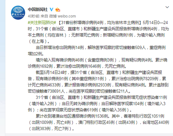 天富:省份新天富增确诊病例4例均为吉图片