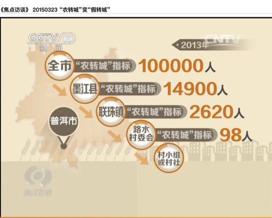 秦光荣主政时期,云南将城镇化指标层层分配. CCTV《焦点访谈》报道截图