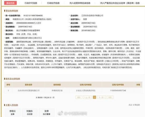 下属公司更新经营范围 京东也要开