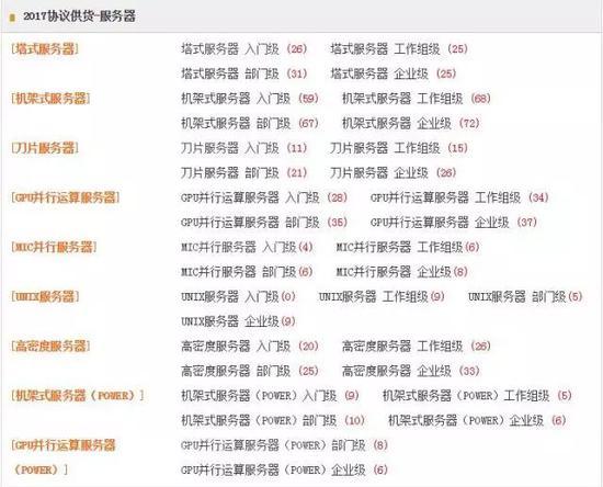中央政府采购网公布的2017年服务器协议供货名录