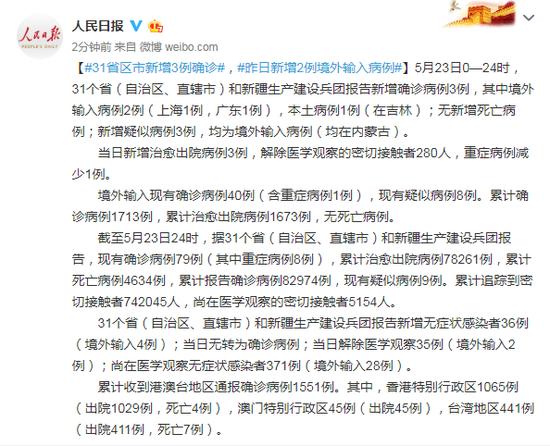 天富31省区市天富新增3例确诊病例新增2例图片