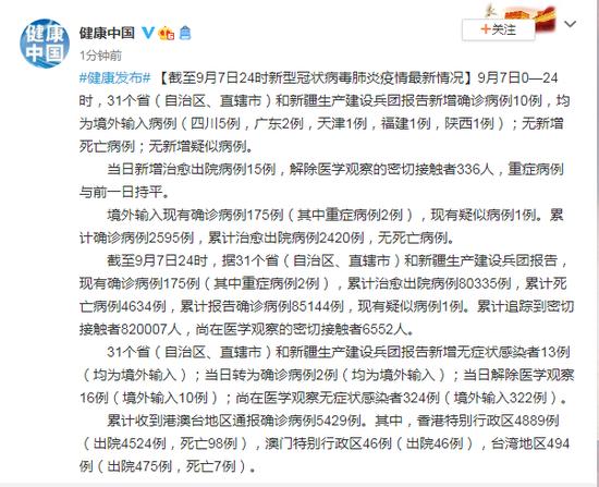 31省区市9月7日新增确诊病例10例 均为境外输入
