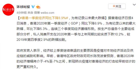 季度经济同比下降89%为摩天开户有记录,摩天开户图片