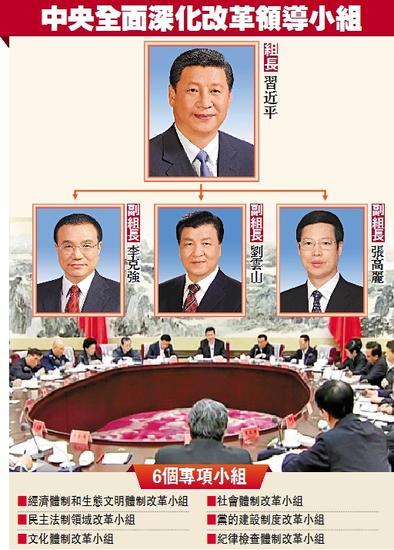 习近平任中央深改组组长