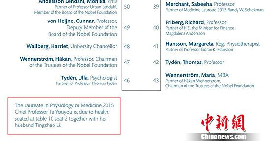 """根据中新网记者获得的诺奖晚宴""""主桌""""(TABLE OF HONOUR)的座次名单,2015年诺贝尔奖生理学或医学奖得主、中国科学家屠呦呦因健康原因将不会出现在诺奖晚宴的""""主桌""""上。"""