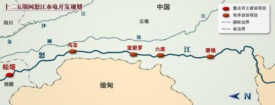 十二五时期怒江水电开辟计划