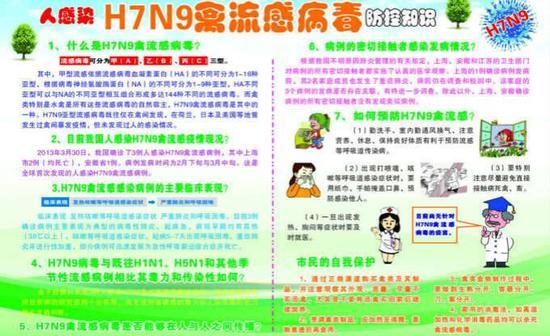 防治H7N9