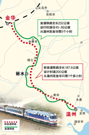 西安到青岛高铁路线图