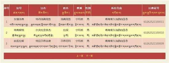 青海省久治县白玉寺可查的有三位活佛