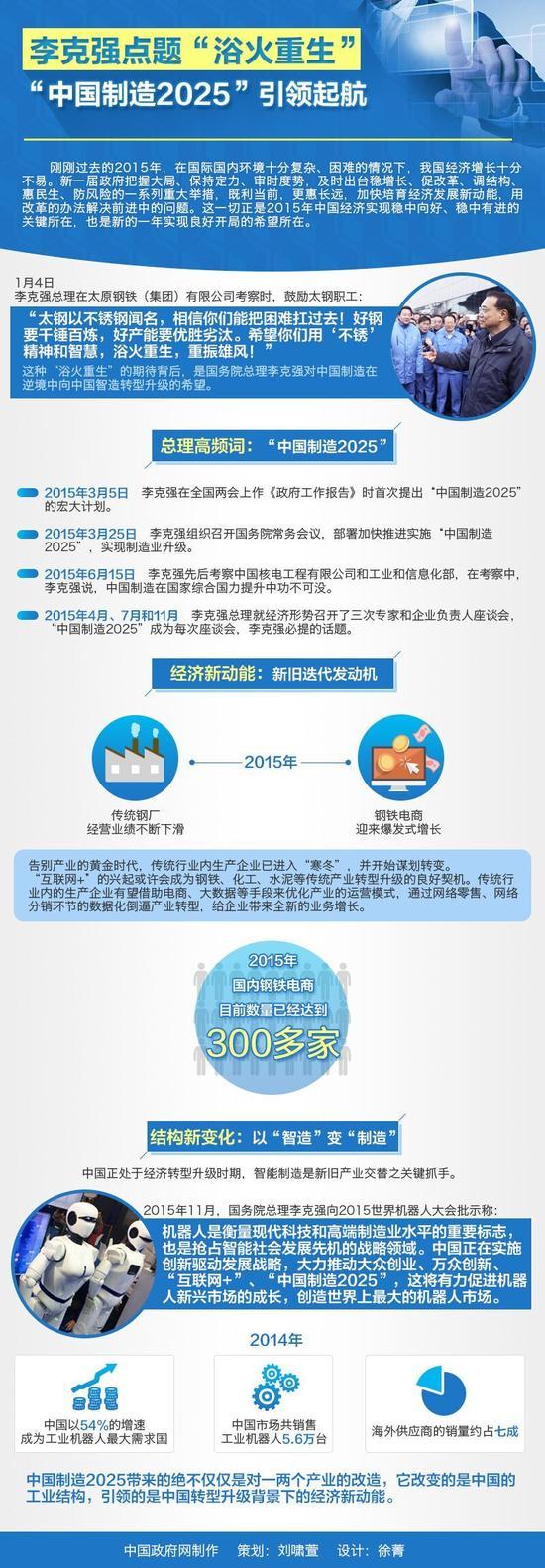 """图解:李克强点题""""浴火重生"""" """"中国制造2025""""引领起航 中国政府网制作"""