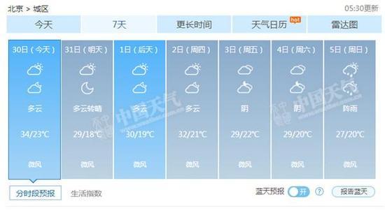 保定天气预报-江苏省11选5开奖