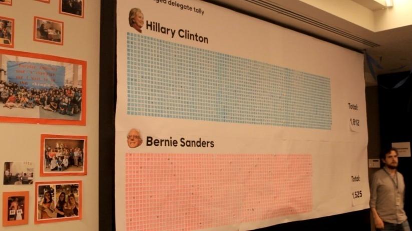 标识希拉里和对手在初选中所获票数的墙。唐家婕摄。