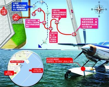 幸福通航B-10FW水上飞机事故示意图